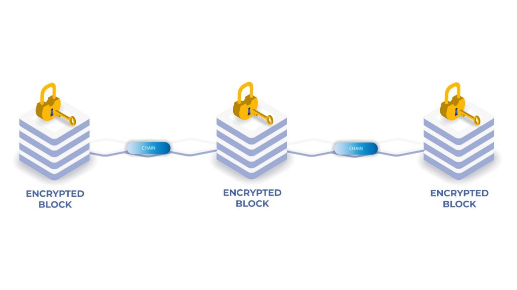 Encrypted block