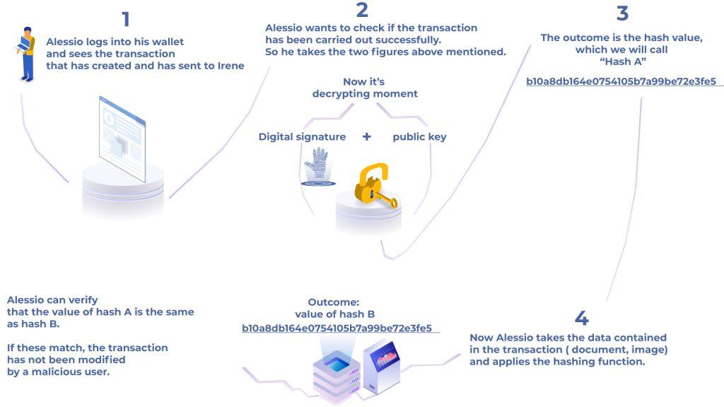 Verifica-della-firma-digitale