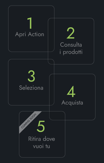 Action - Smart Contracts Faretra - Numeri