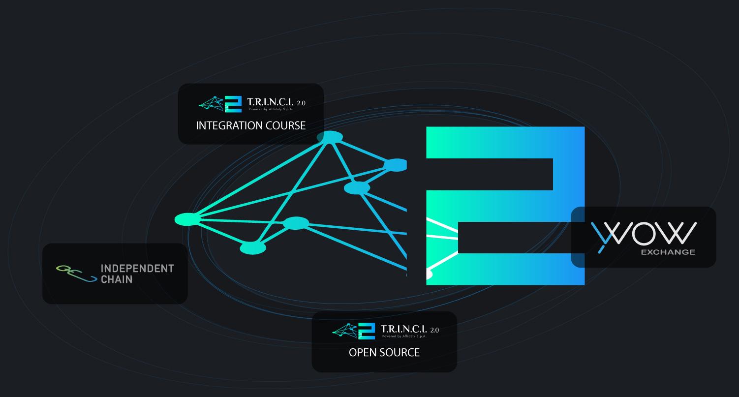 piattaforma di scambio cripto open source)